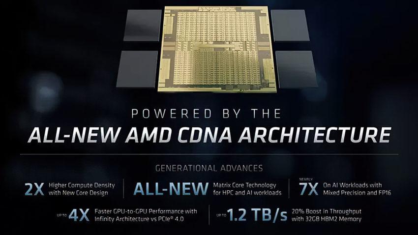 AMD-Instinct-MI100-Architecture-5fps.ru.jpg