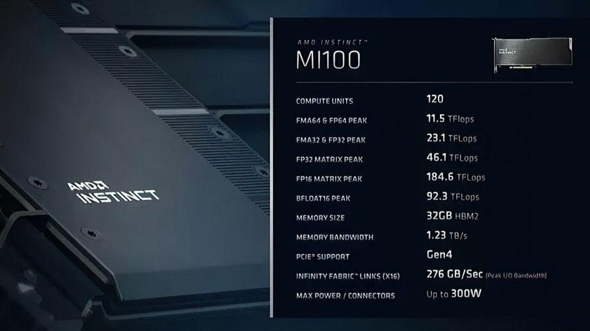 AMD-Instinct-MI100-Specifications-5fps.ru.jpg