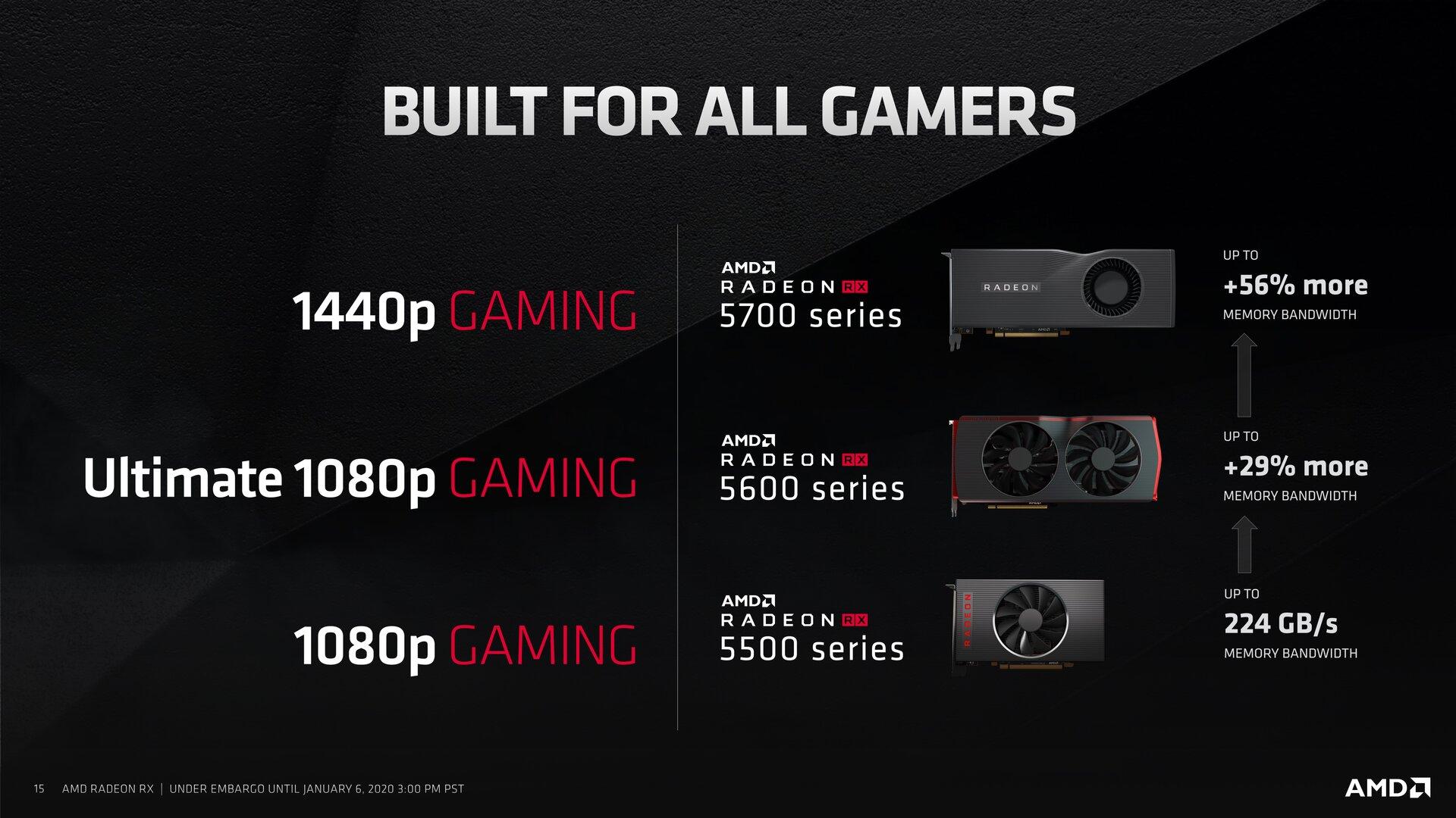 AMD-Radeon-RX-5600-XT-1.jpg