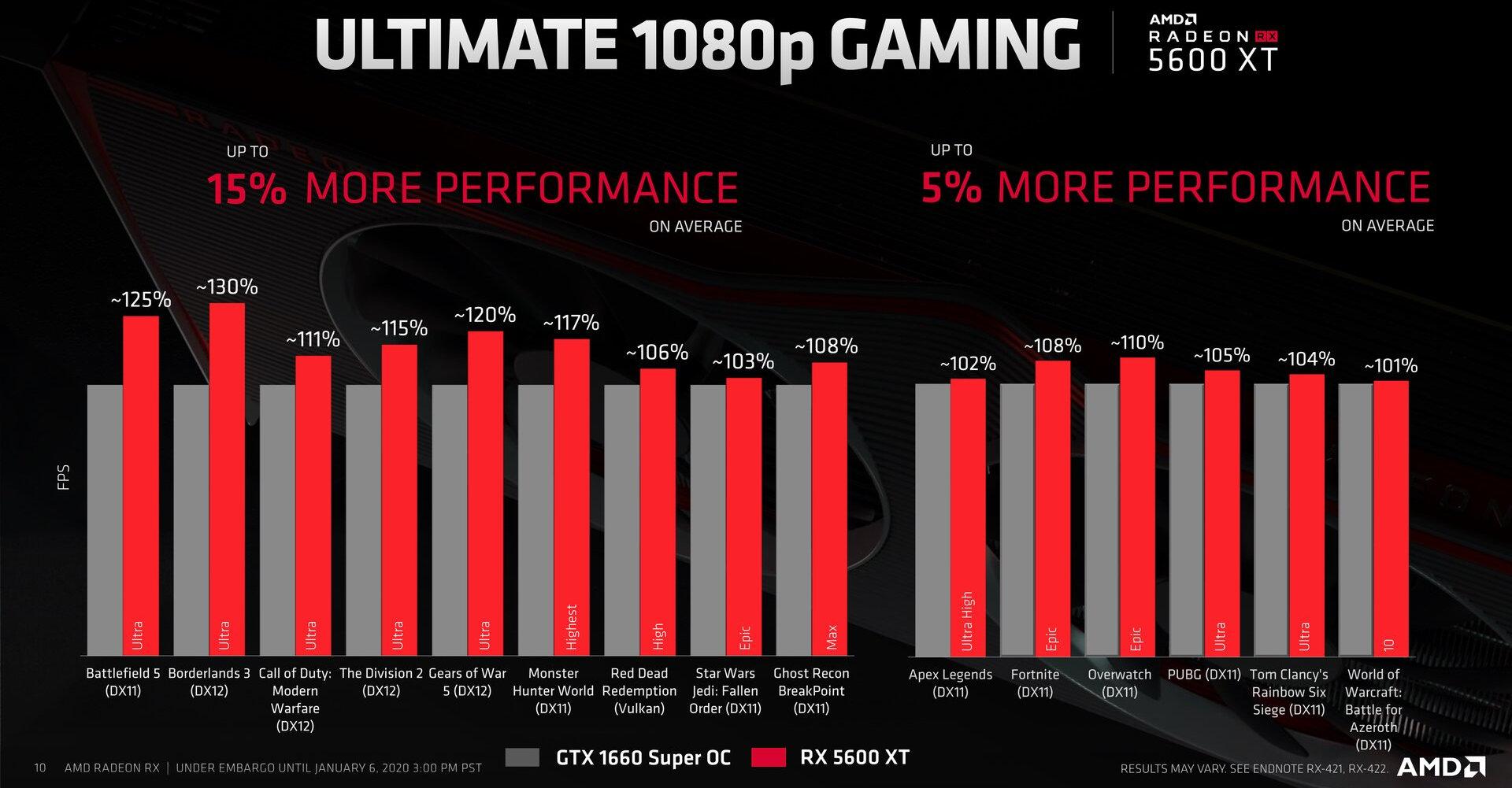 AMD-Radeon-RX-5600-XT-2.jpg