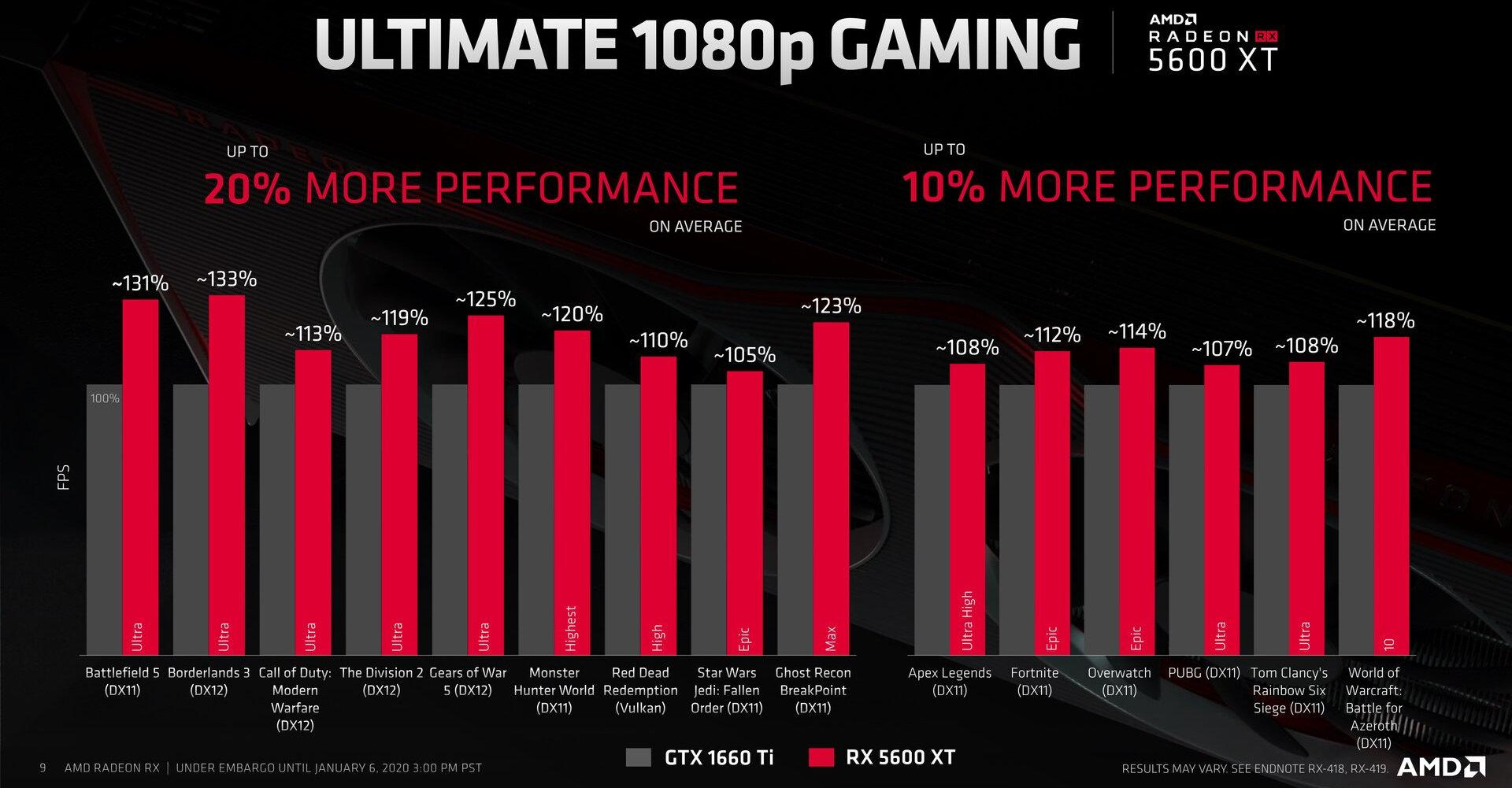 AMD-Radeon-RX-5600-XT-3.jpg
