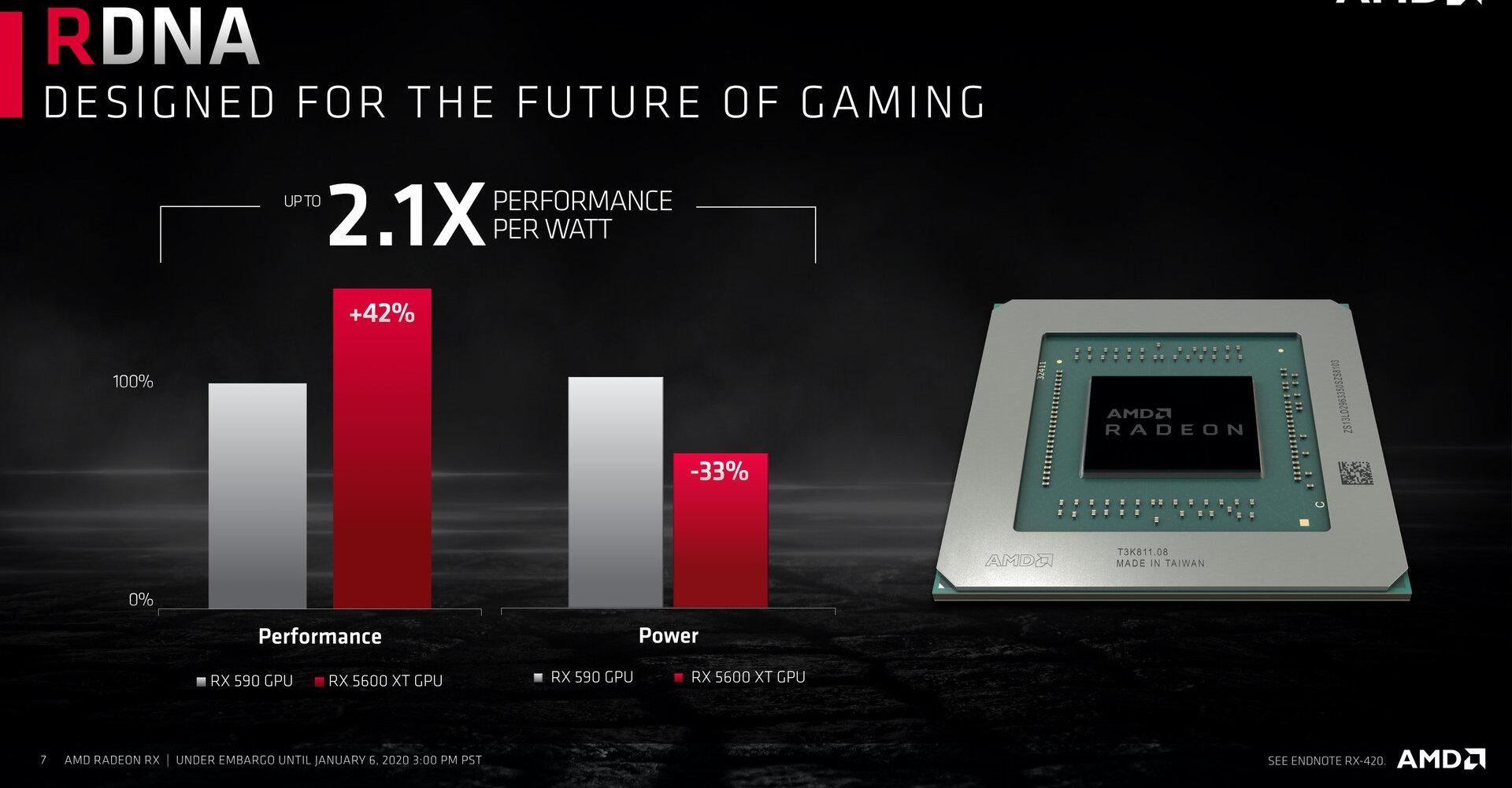 AMD-Radeon-RX-5600-XT-5.jpg
