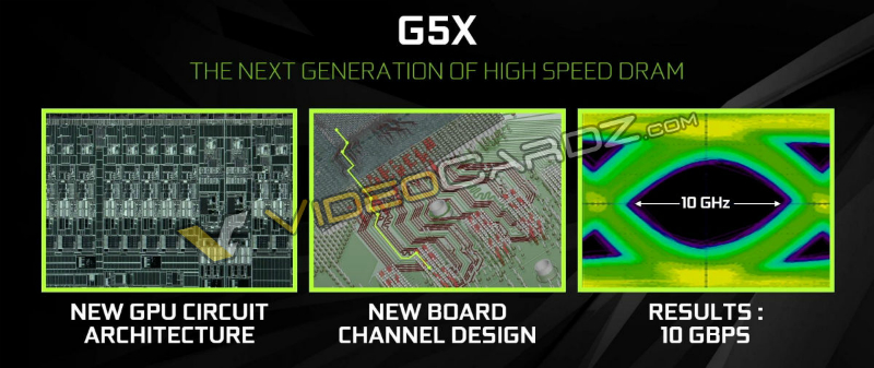 GRU64rusNVIDIA-GeForce-GTX-1080-GDDR5X.jpg