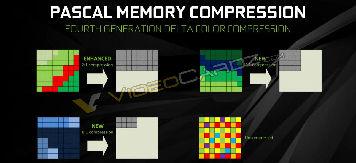 NVIDIA-GeForce-GTX-1080-Pascal-Memory-Compression.jpg