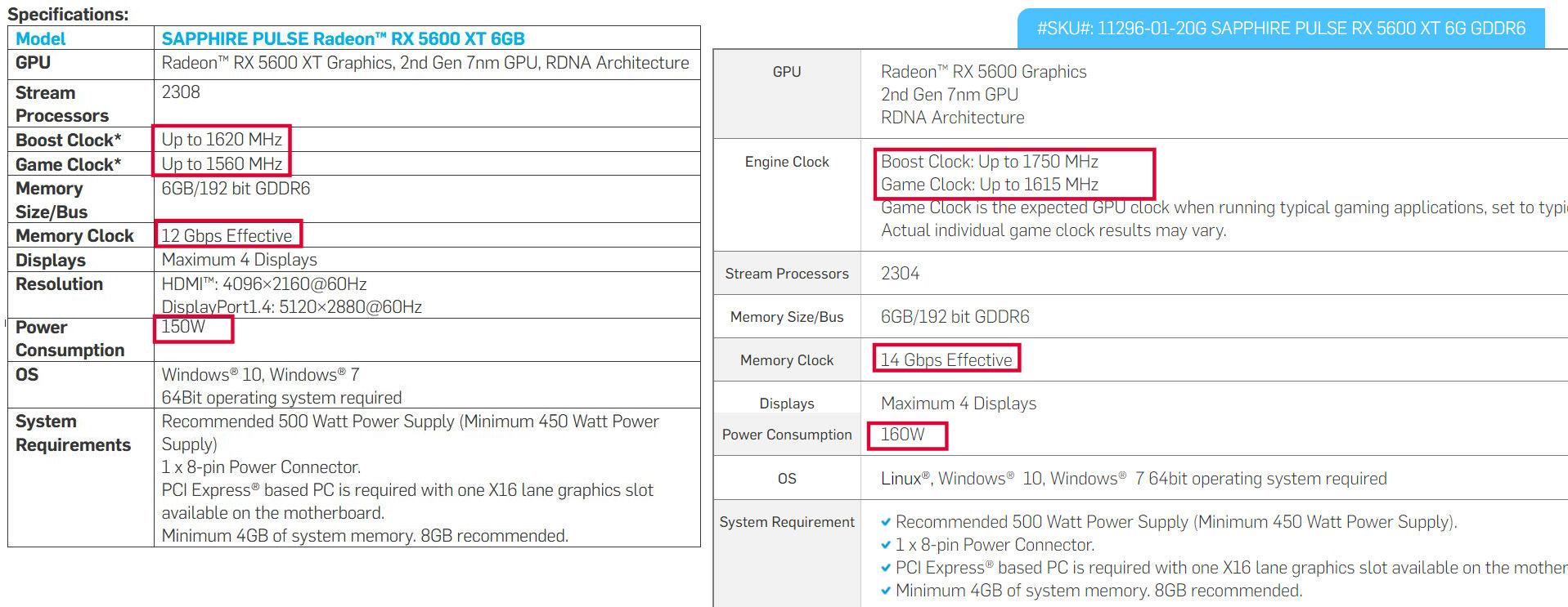 Sapphire-Radeon-RX-5600-XT-PULSE-Specs-Change.jpg