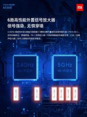 Xiaomi AX3600 Wi-Fi Router 6-3.jpg