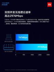 Xiaomi AX3600 Wi-Fi Router 6-4.jpg